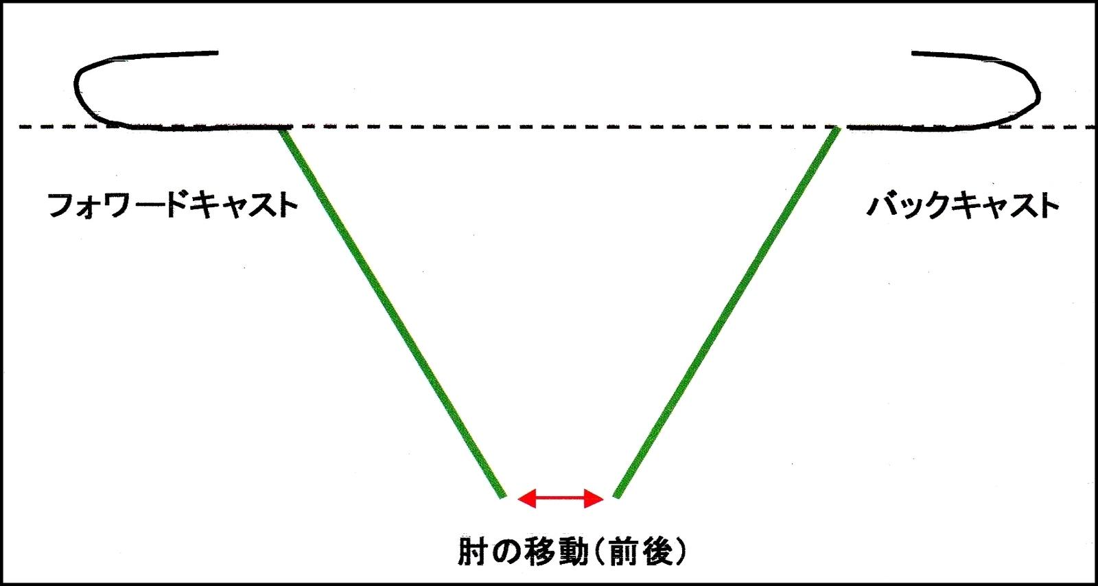 Yokoburi